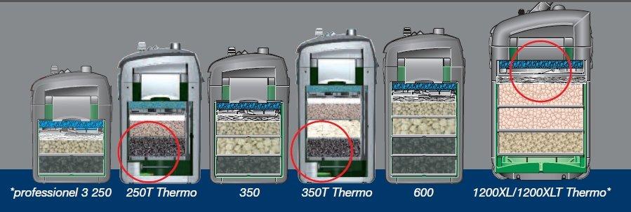 Koi by koi pompe filtre for Pompe externe bassin